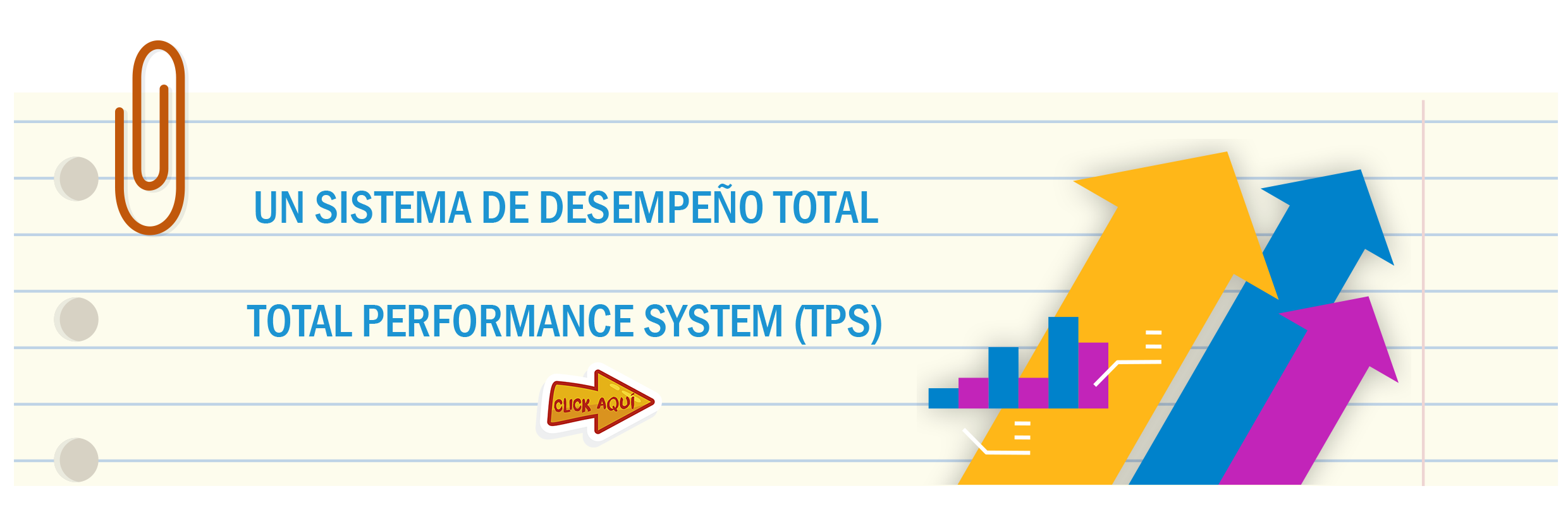 sistema_desempeno_total_william_abernathy_perfomance_system.png